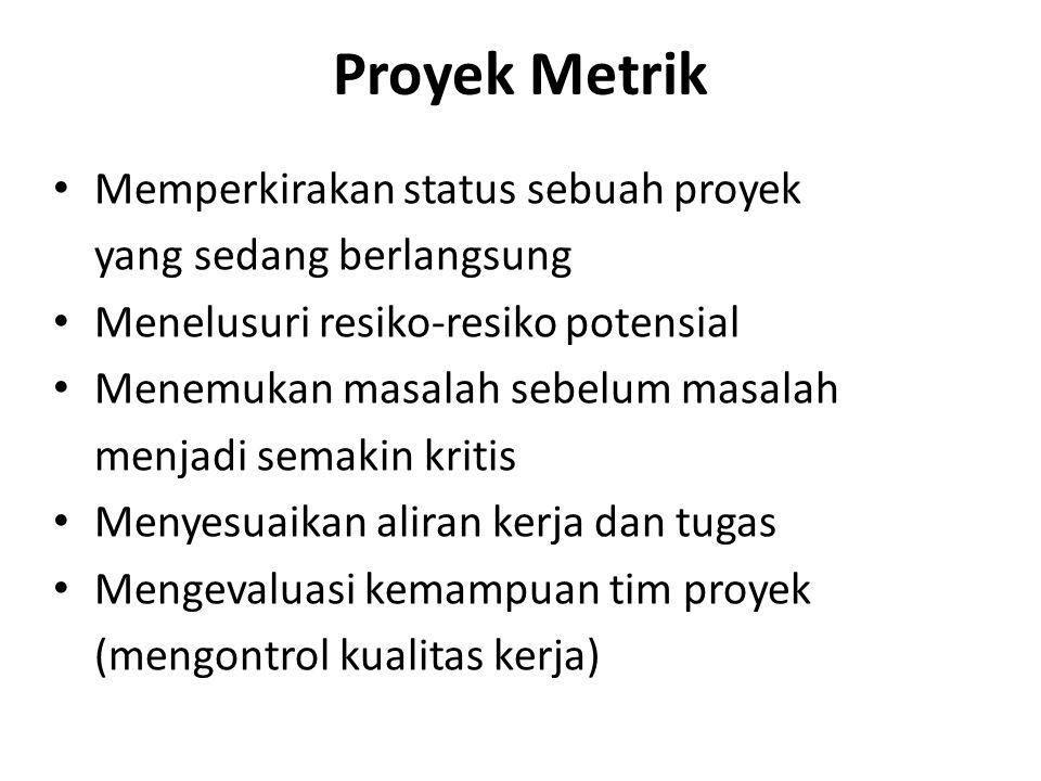 Proyek Metrik Memperkirakan status sebuah proyek