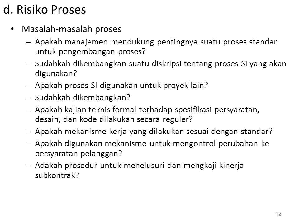 d. Risiko Proses Masalah-masalah proses