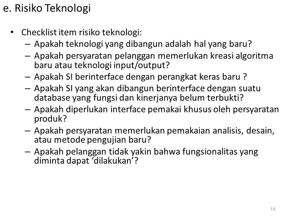 e. Risiko Teknologi Checklist item risiko teknologi: