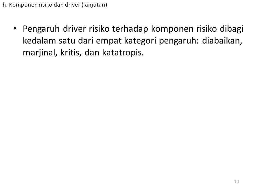 h. Komponen risiko dan driver (lanjutan)