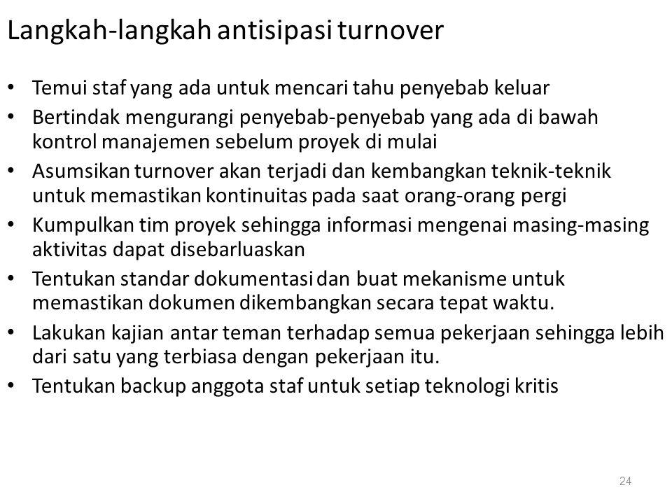 Langkah-langkah antisipasi turnover