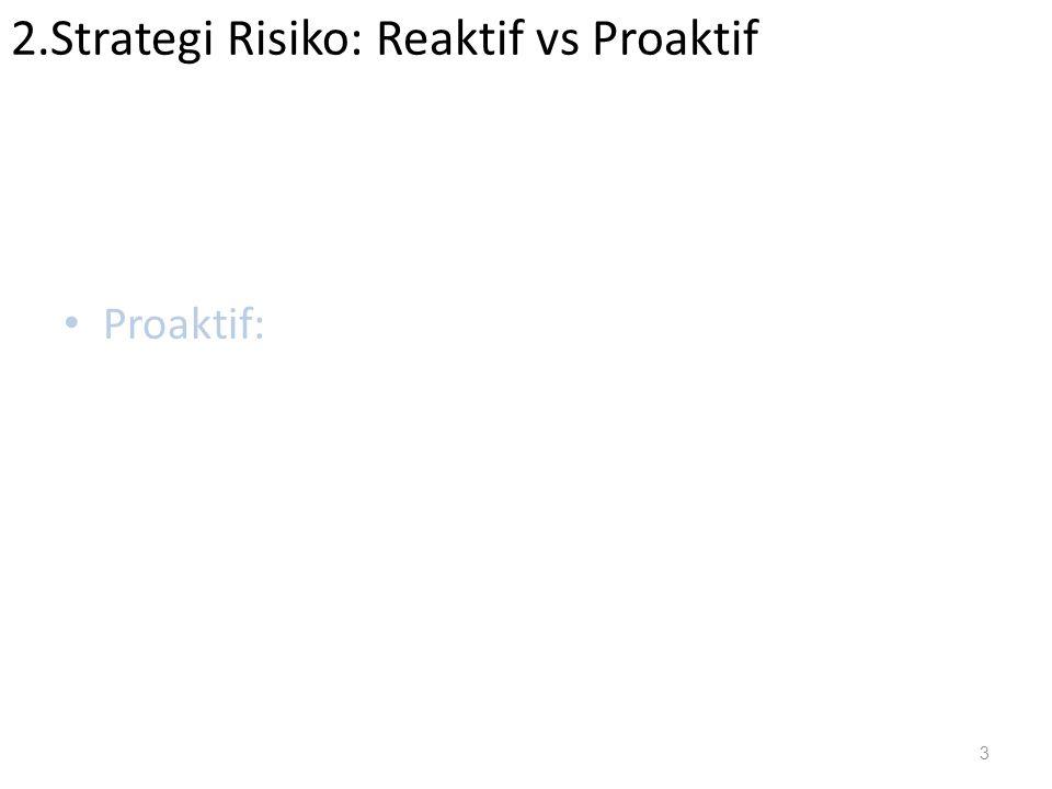 2.Strategi Risiko: Reaktif vs Proaktif