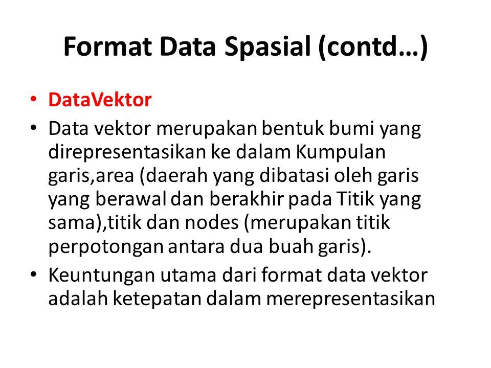 Format Data Spasial (contd…)