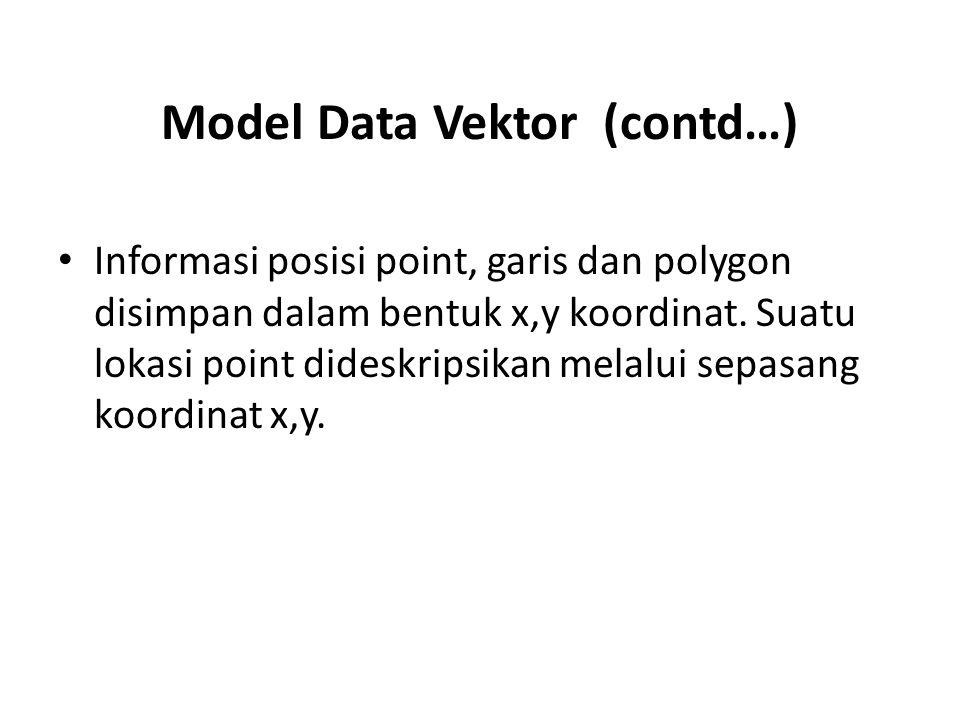 Model Data Vektor (contd…)