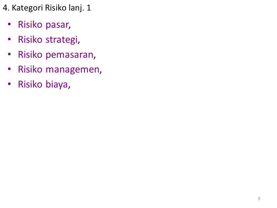 Risiko pasar, Risiko strategi, Risiko pemasaran, Risiko managemen,