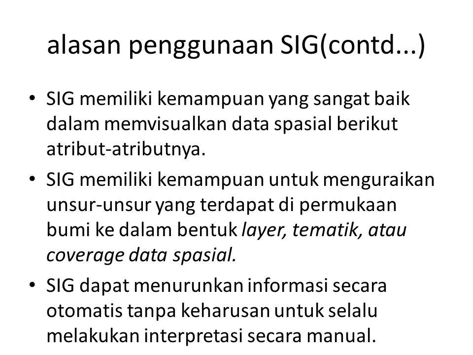 alasan penggunaan SIG(contd...)