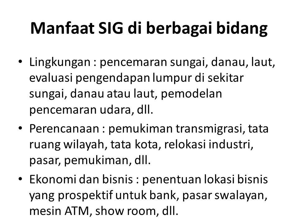 Manfaat SIG di berbagai bidang