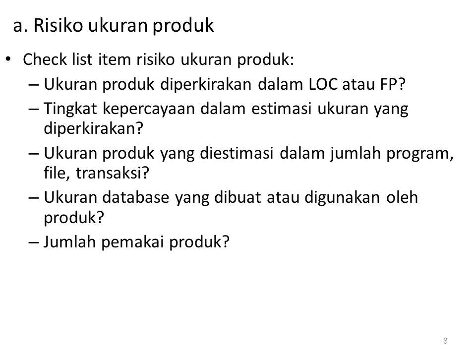 a. Risiko ukuran produk Check list item risiko ukuran produk: