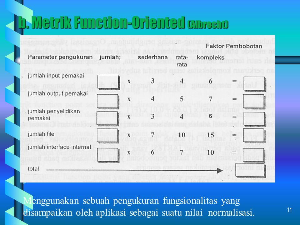 b. Metrik Function-Oriented (Albrecht)