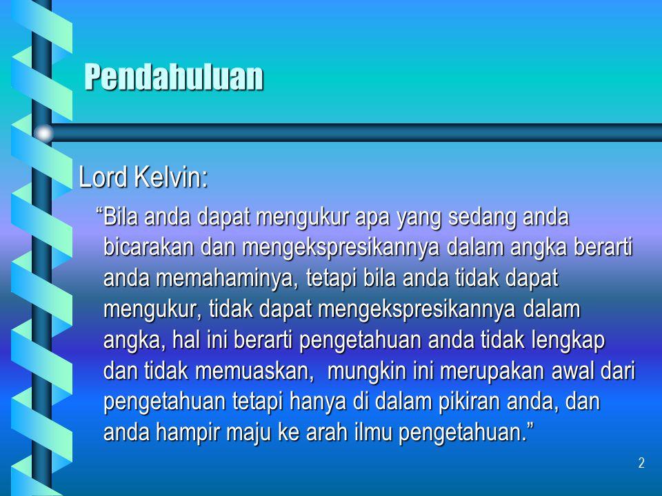 Pendahuluan Lord Kelvin:
