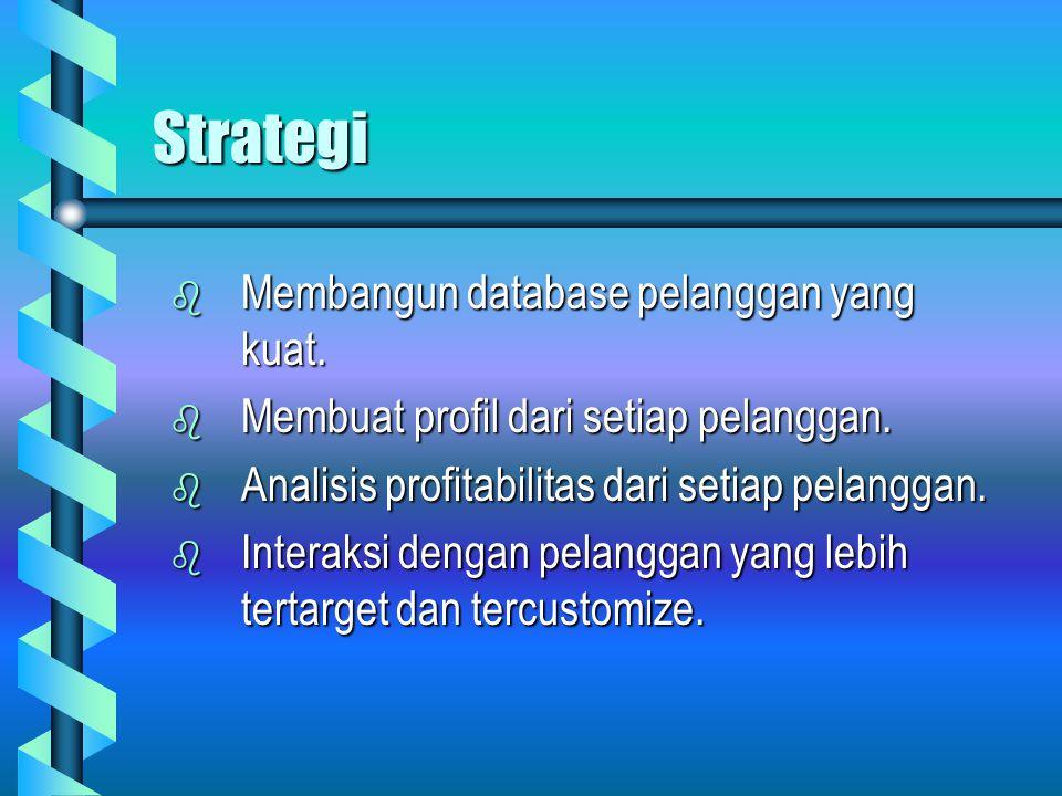 Strategi Membangun database pelanggan yang kuat.