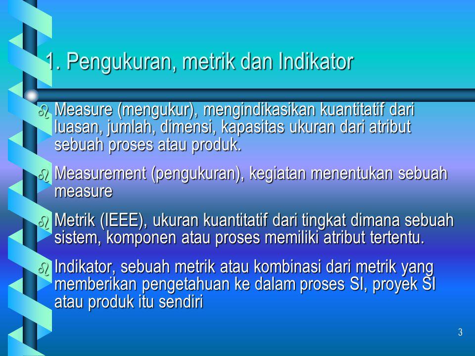 1. Pengukuran, metrik dan Indikator