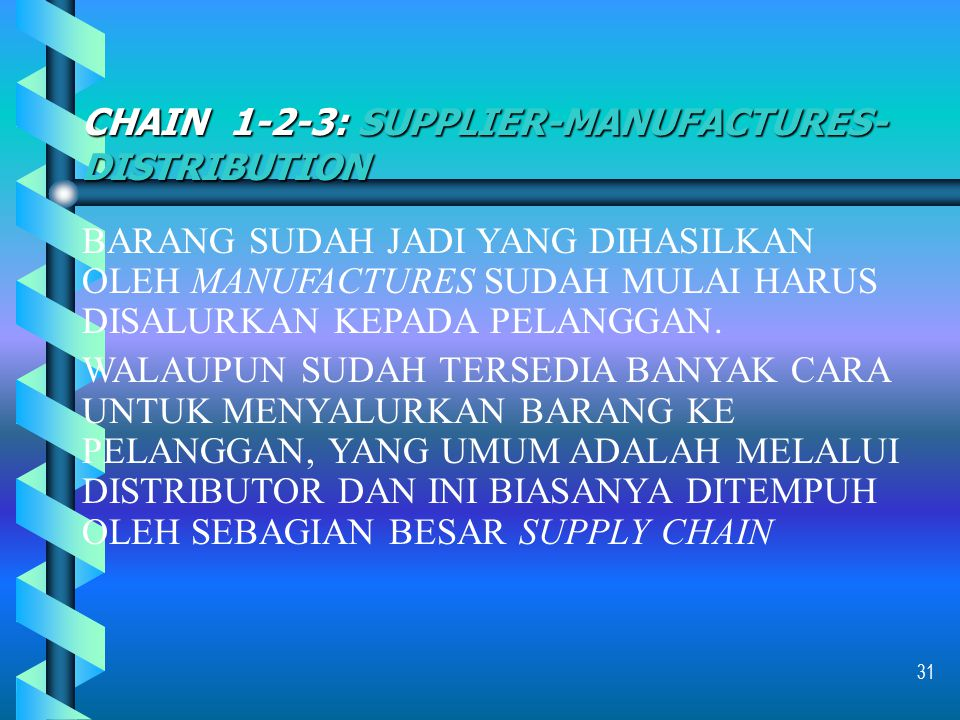 CHAIN 1-2-3: SUPPLIER-MANUFACTURES-