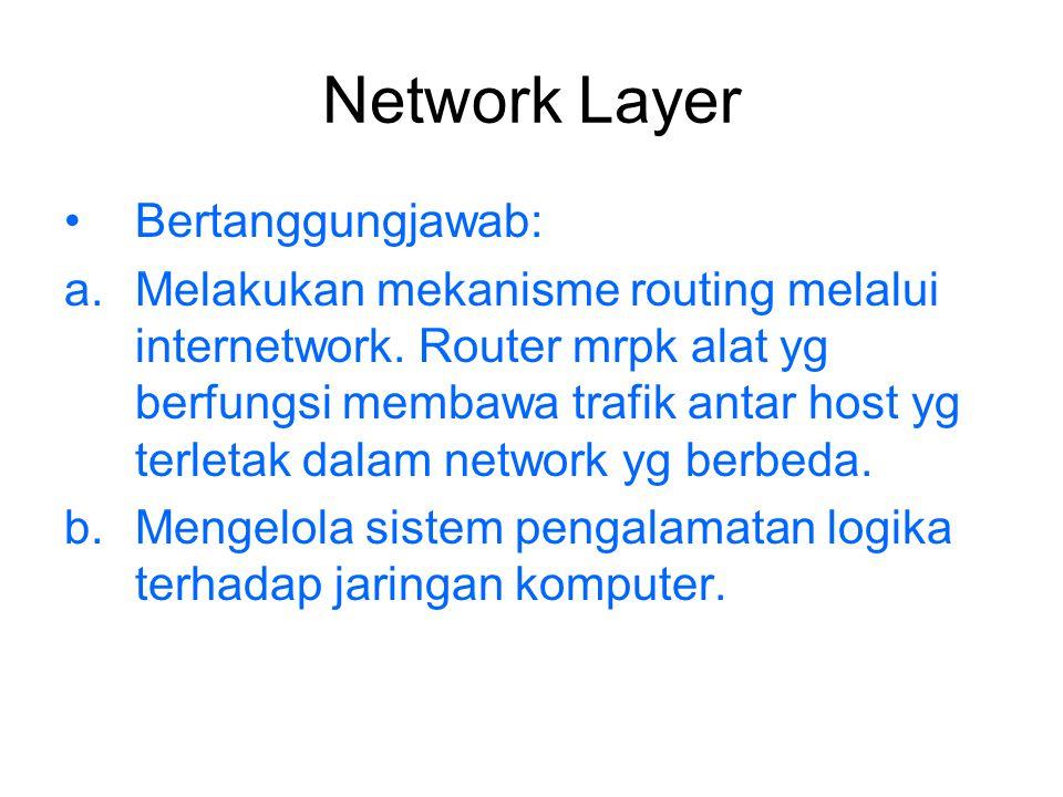 Network Layer Bertanggungjawab: