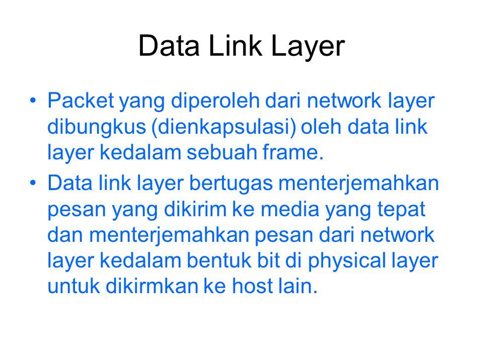 Data Link Layer Packet yang diperoleh dari network layer dibungkus (dienkapsulasi) oleh data link layer kedalam sebuah frame.