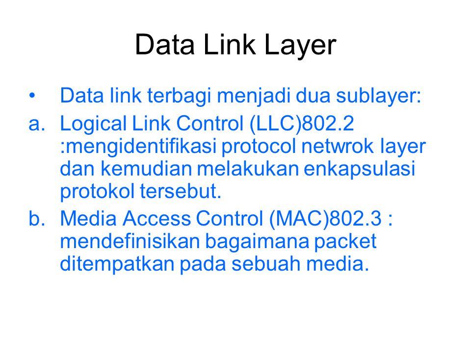 Data Link Layer Data link terbagi menjadi dua sublayer: