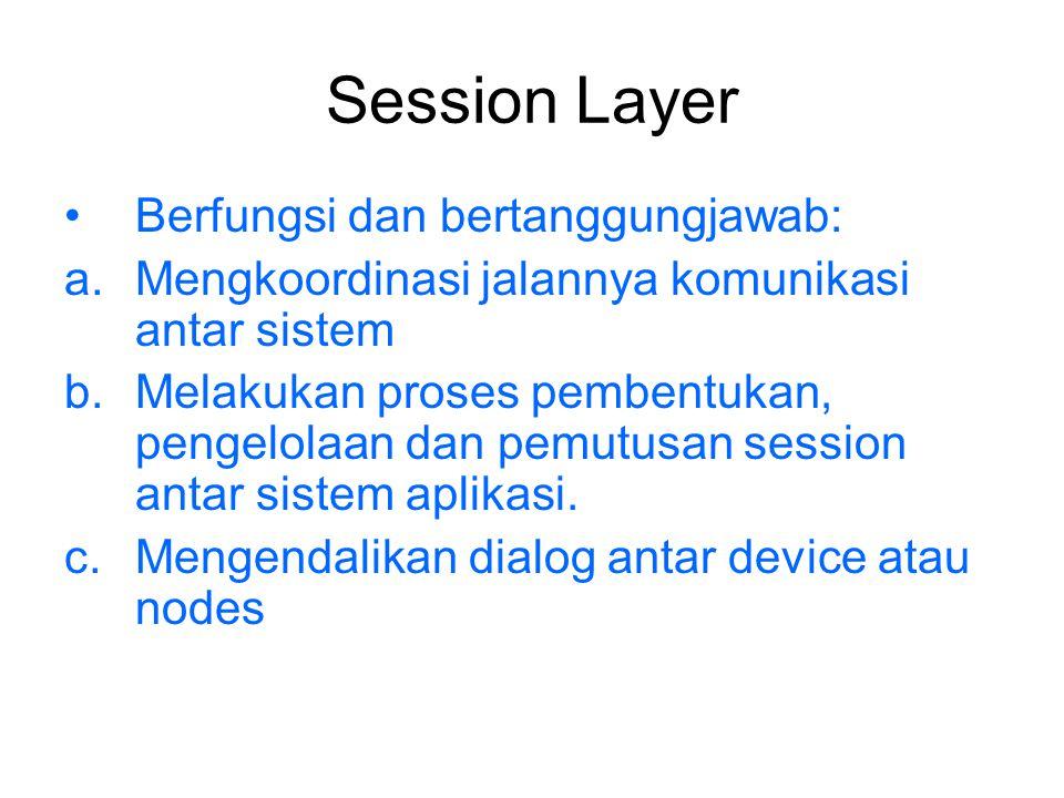 Session Layer Berfungsi dan bertanggungjawab: