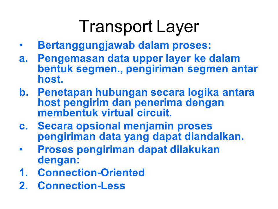 Transport Layer Bertanggungjawab dalam proses: