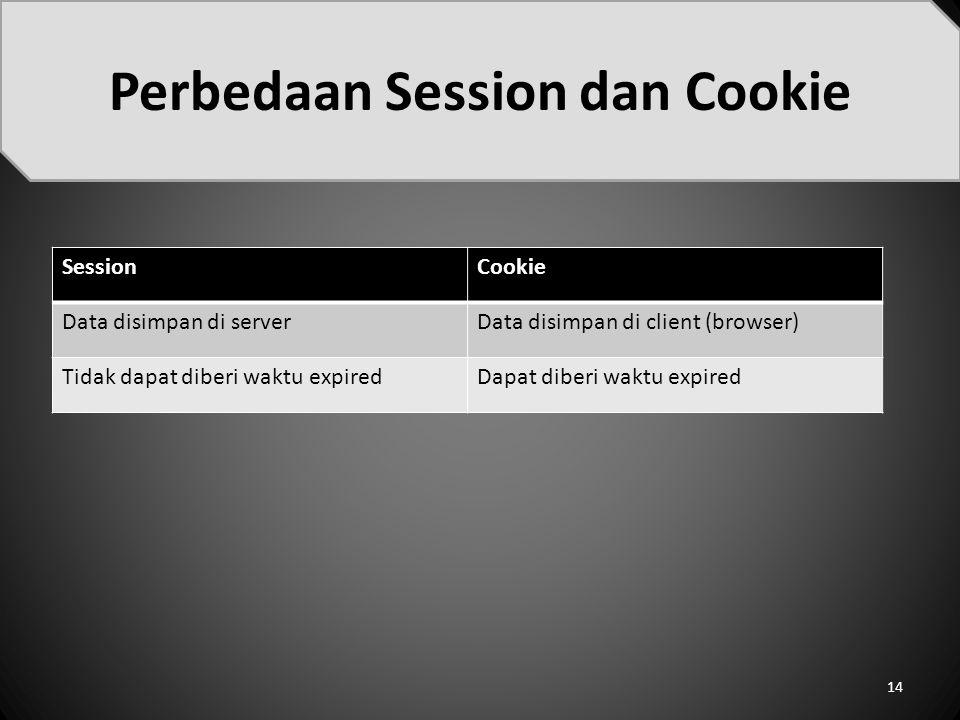 Perbedaan Session dan Cookie