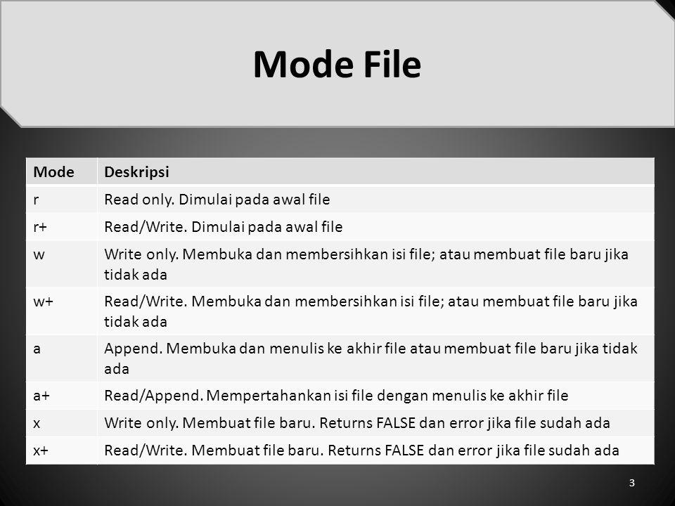Mode File Mode Deskripsi r Read only. Dimulai pada awal file r+