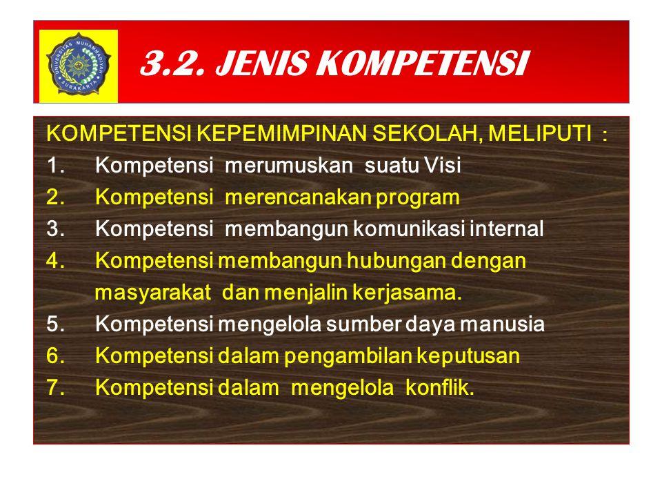 3.2. JENIS KOMPETENSI