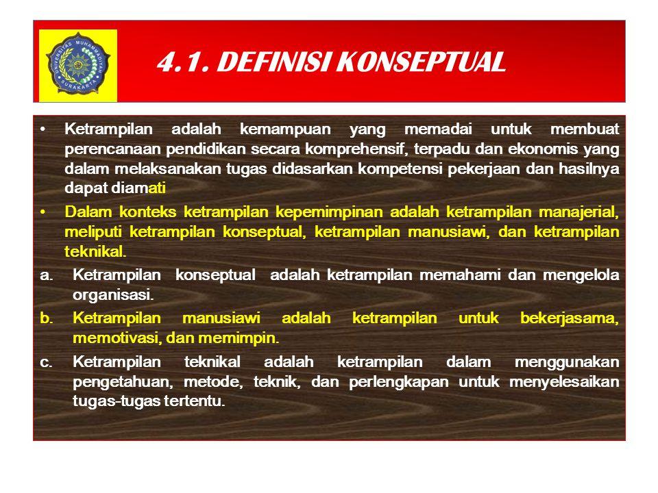 4.1. DEFINISI KONSEPTUAL