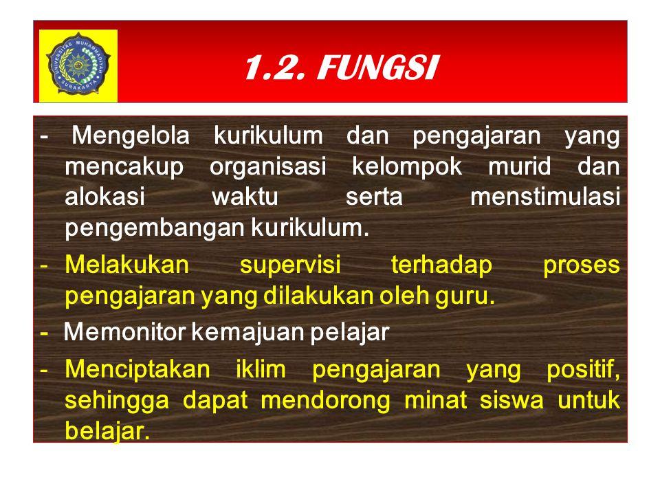 1.2. FUNGSI