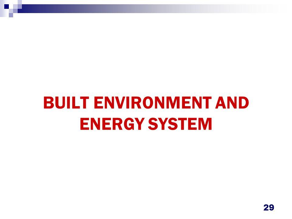 BUILT ENVIRONMENT & ENERGY SYSTEM