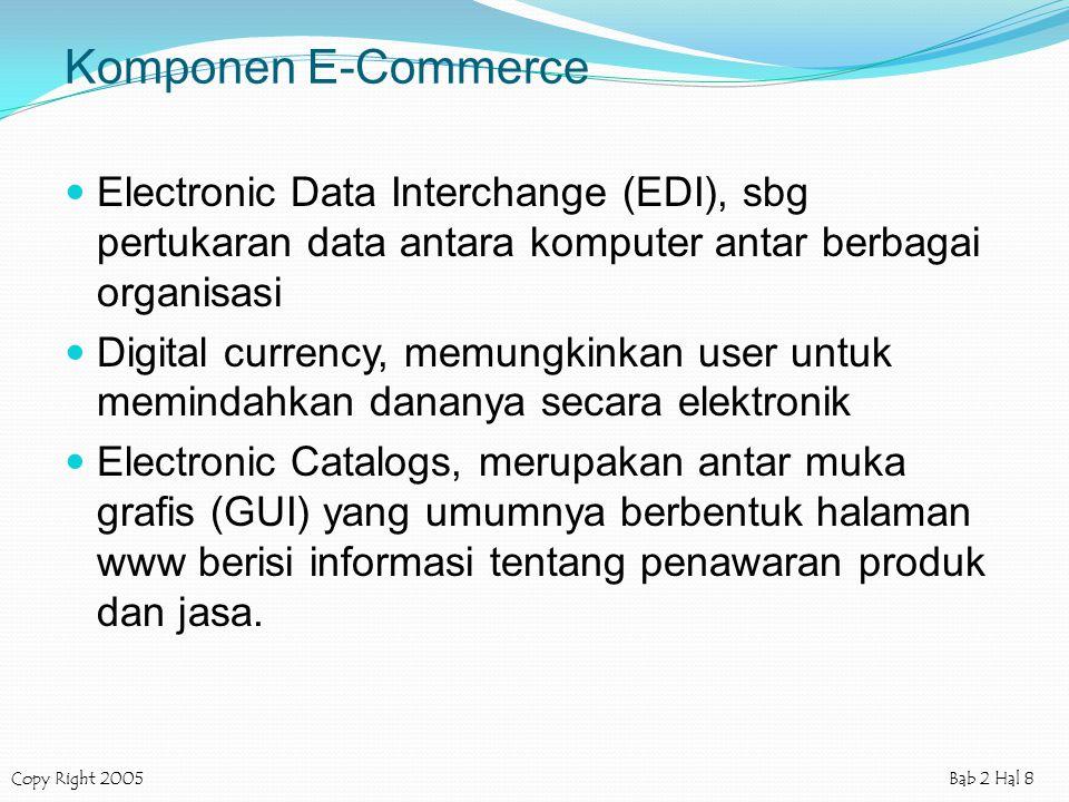 Komponen E-Commerce Electronic Data Interchange (EDI), sbg pertukaran data antara komputer antar berbagai organisasi.