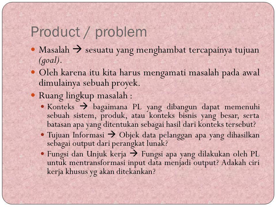 Product / problem Masalah  sesuatu yang menghambat tercapainya tujuan (goal).