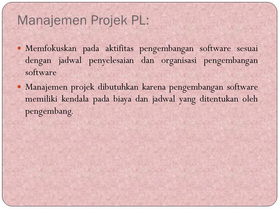 Manajemen Projek PL: Memfokuskan pada aktifitas pengembangan software sesuai dengan jadwal penyelesaian dan organisasi pengembangan software.