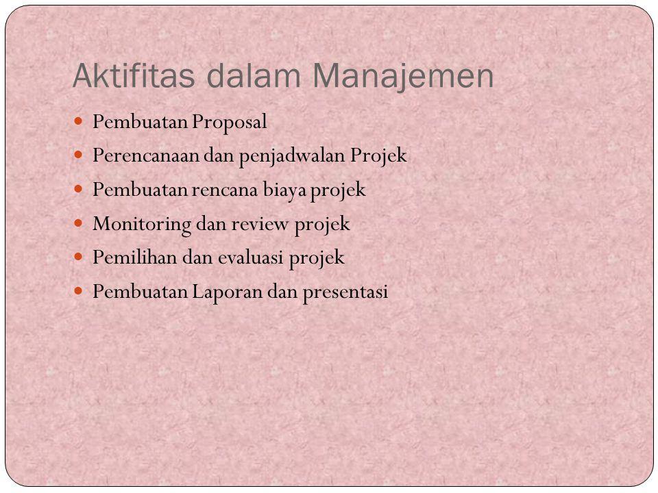 Aktifitas dalam Manajemen