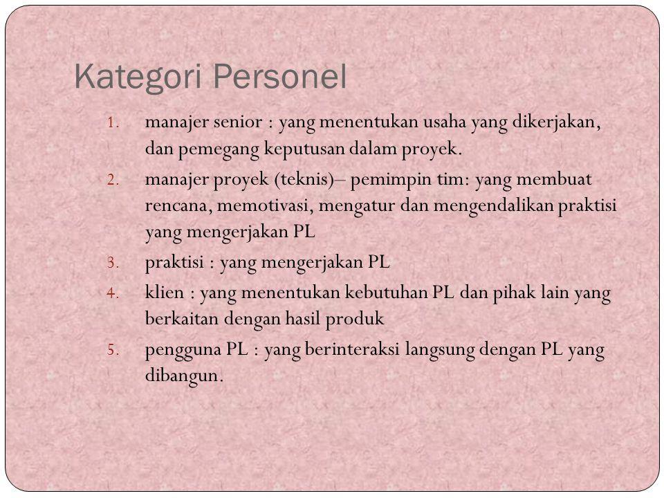 Kategori Personel manajer senior : yang menentukan usaha yang dikerjakan, dan pemegang keputusan dalam proyek.
