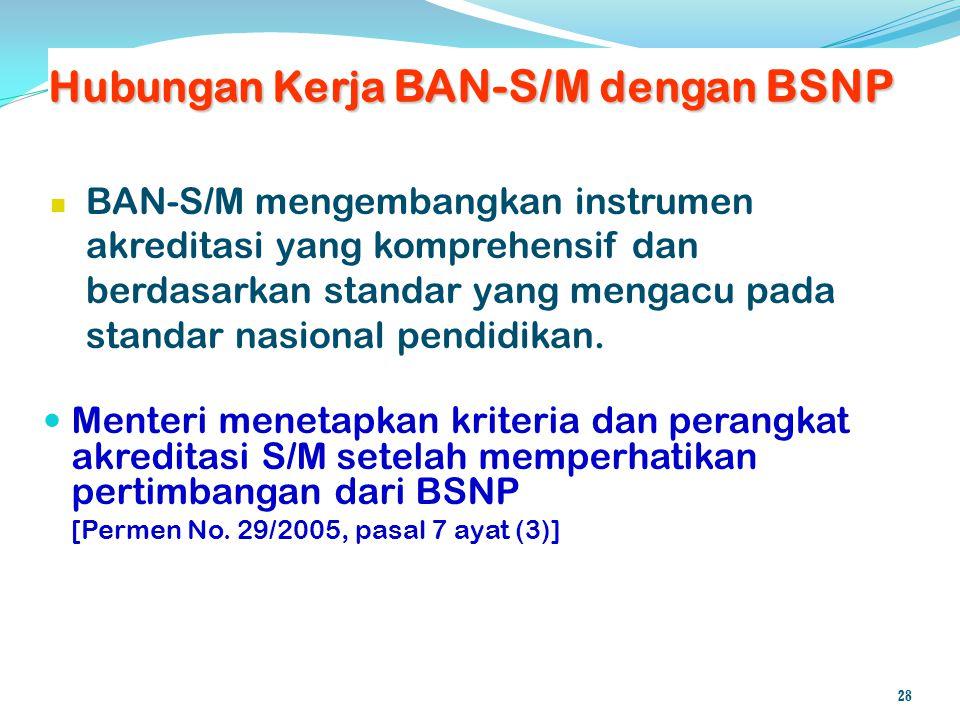 Hubungan Kerja BAN-S/M dengan BSNP