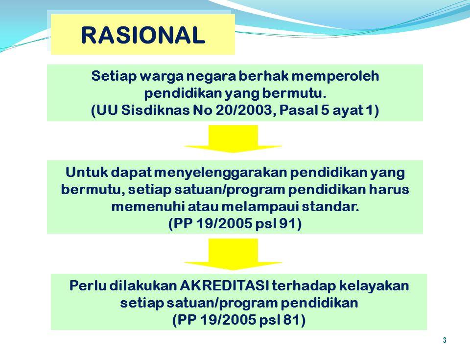 RASIONAL Setiap warga negara berhak memperoleh pendidikan yang bermutu. (UU Sisdiknas No 20/2003, Pasal 5 ayat 1)