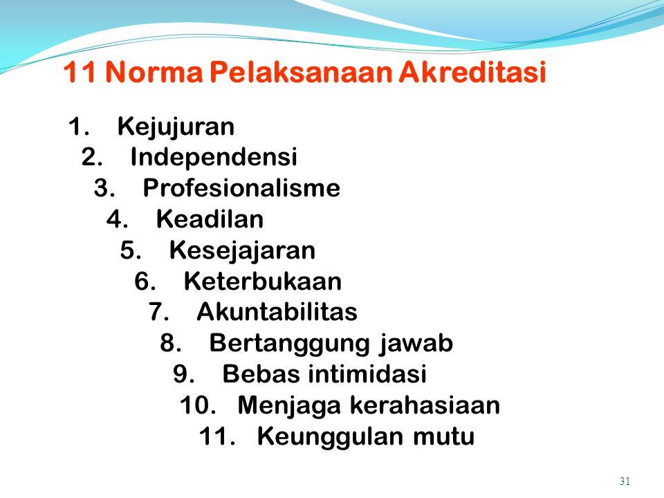 11 Norma Pelaksanaan Akreditasi