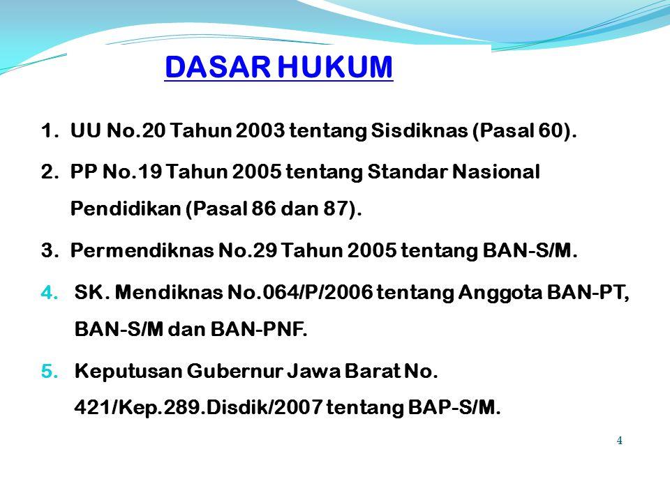 DASAR HUKUM 1. UU No.20 Tahun 2003 tentang Sisdiknas (Pasal 60).