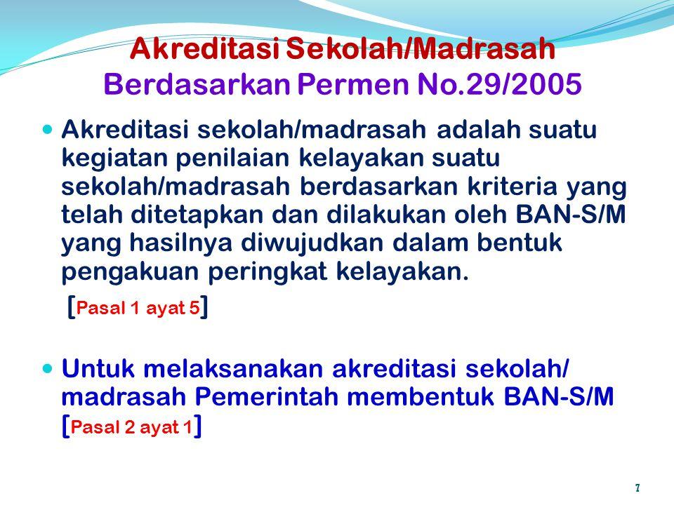 Akreditasi Sekolah/Madrasah Berdasarkan Permen No.29/2005