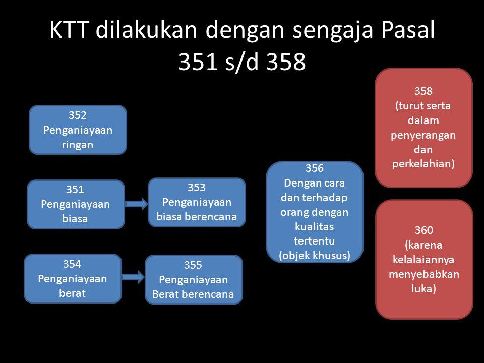 KTT dilakukan dengan sengaja Pasal 351 s/d 358