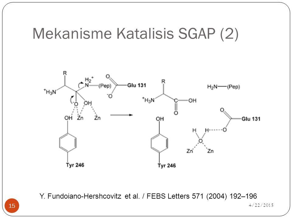 Mekanisme Katalisis SGAP (2)