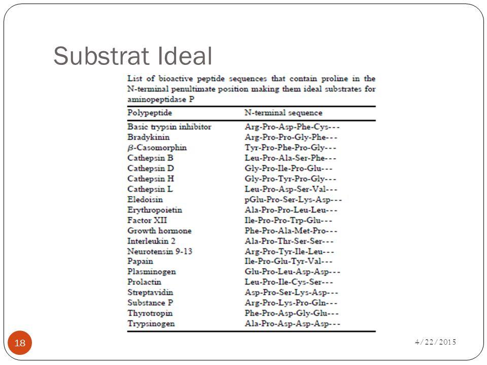 Substrat Ideal 4/14/2017