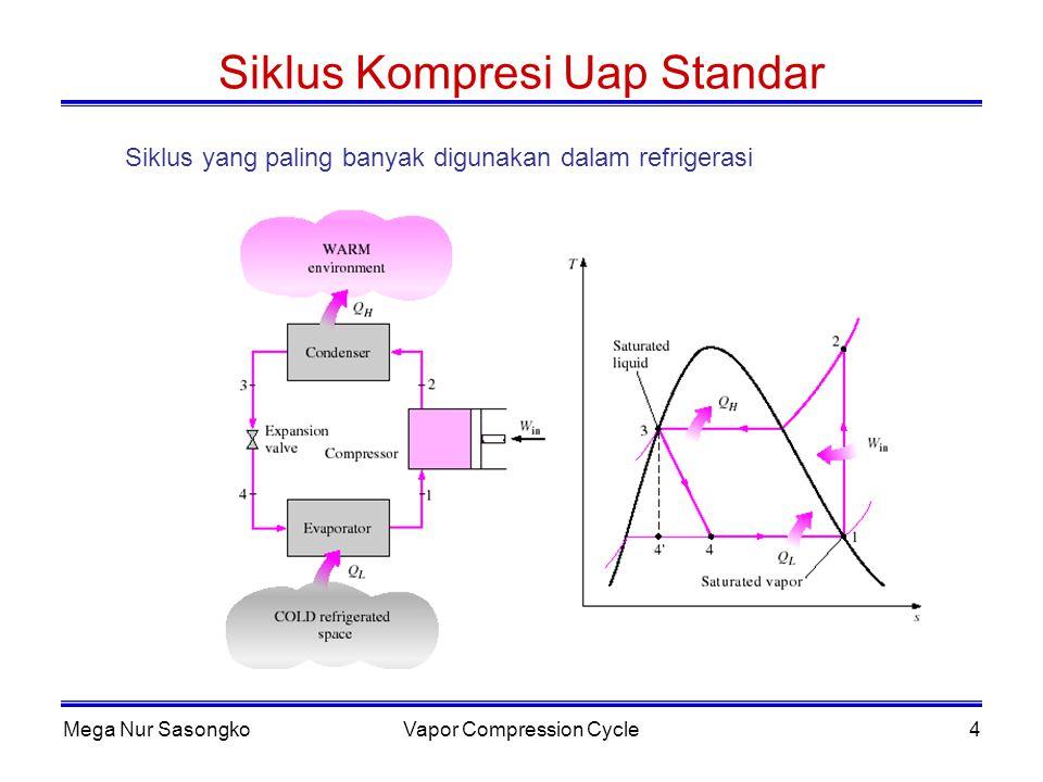 Siklus Kompresi Uap Standar