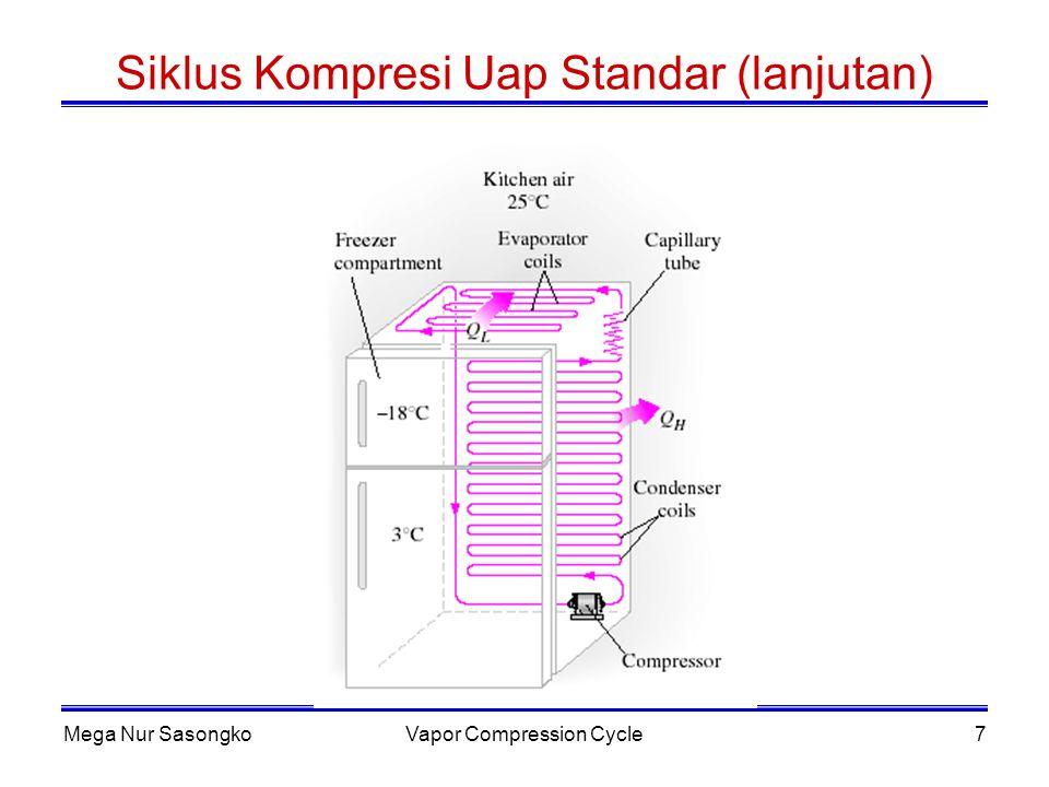 Siklus Kompresi Uap Standar (lanjutan)