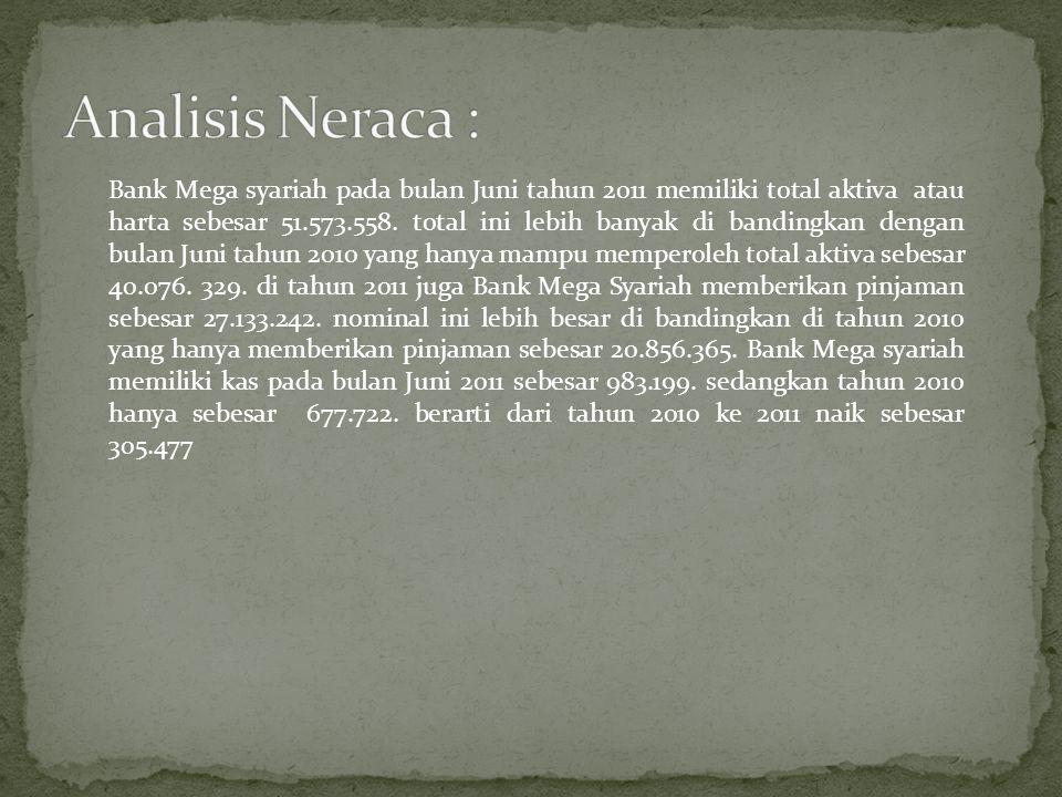 Analisis Neraca :
