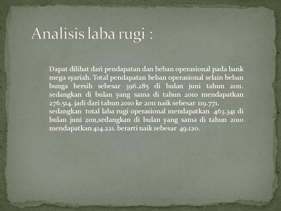Analisis laba rugi :