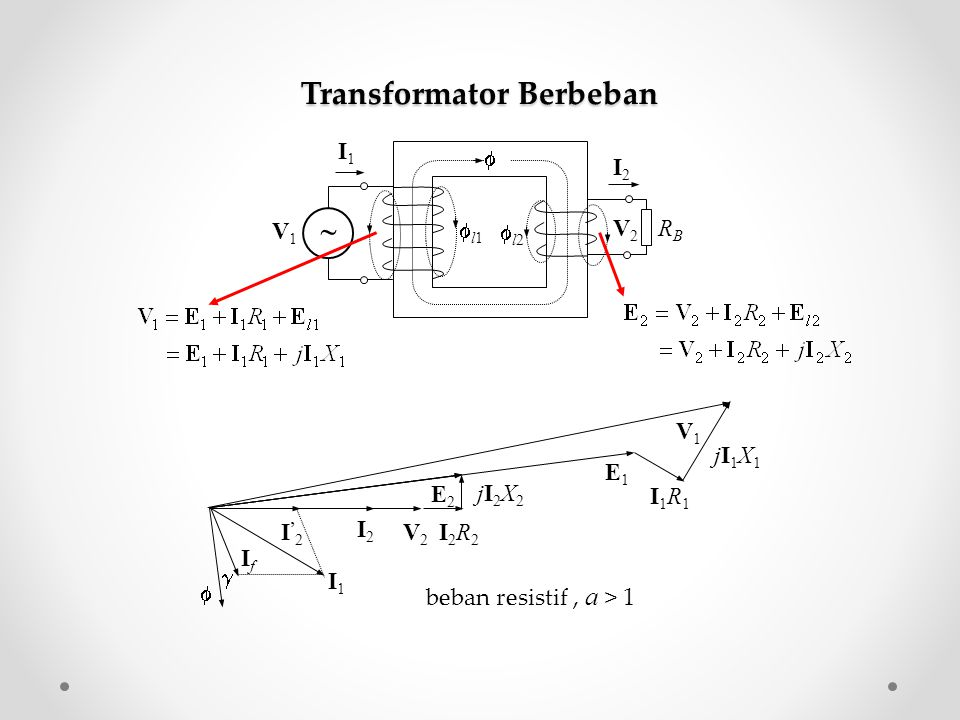 Transformator Berbeban