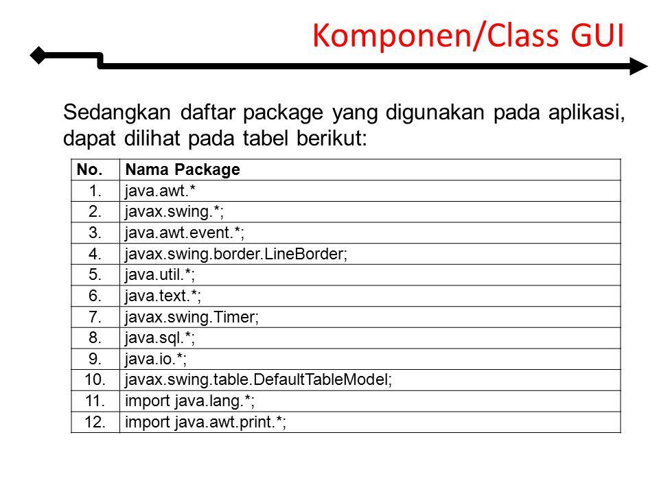 Komponen/Class GUI Sedangkan daftar package yang digunakan pada aplikasi, dapat dilihat pada tabel berikut: