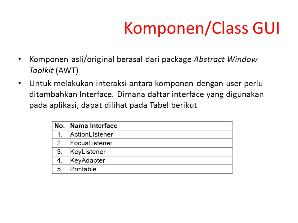 Komponen/Class GUI Komponen asli/original berasal dari package Abstract Window Toolkit (AWT)