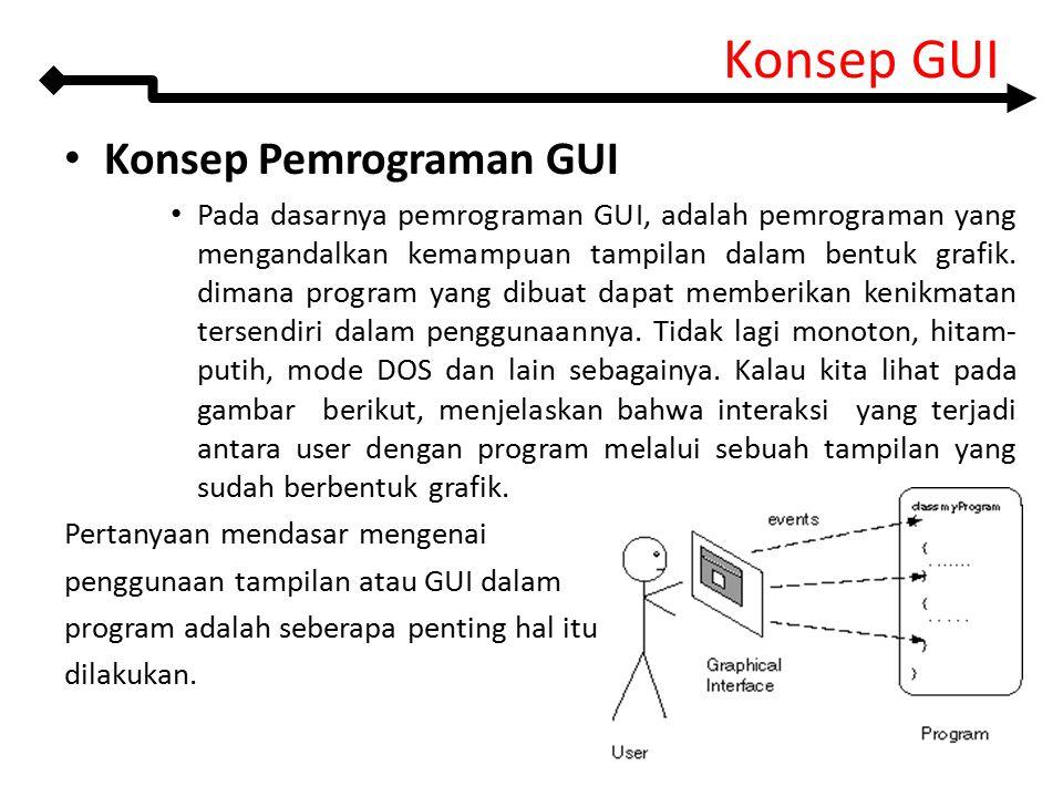 Konsep GUI Konsep Pemrograman GUI