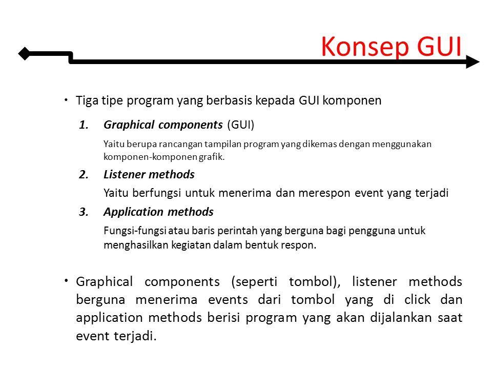 Konsep GUI Tiga tipe program yang berbasis kepada GUI komponen. Graphical components (GUI)